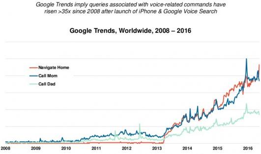 «Comment le SEO et Google vont changer votre perception du monde.», Pagup, Agence SEO